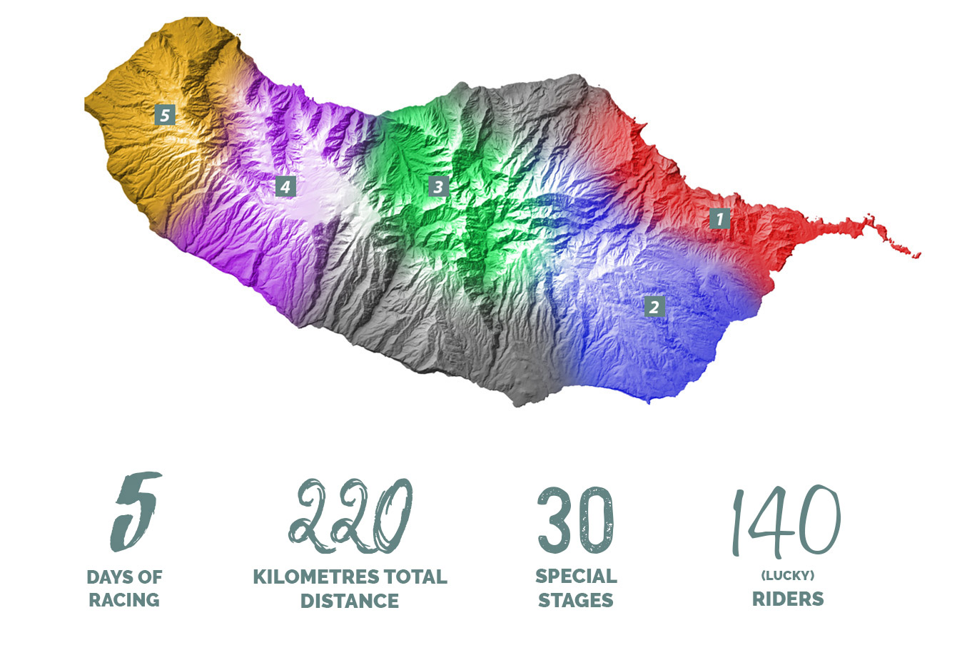 Trans Madeira | 2nd to 6th of June 2020